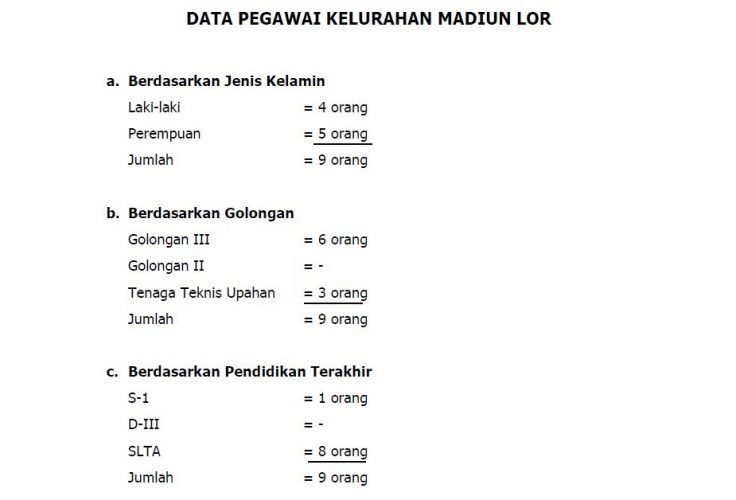 Data Pegawai Kelurahan Madiun Lor